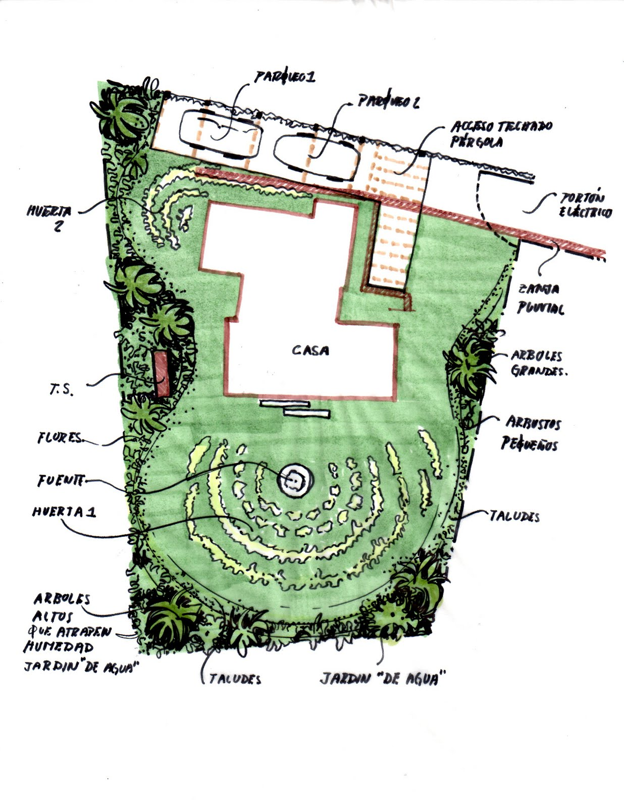 Small Kitchen Garden Plans